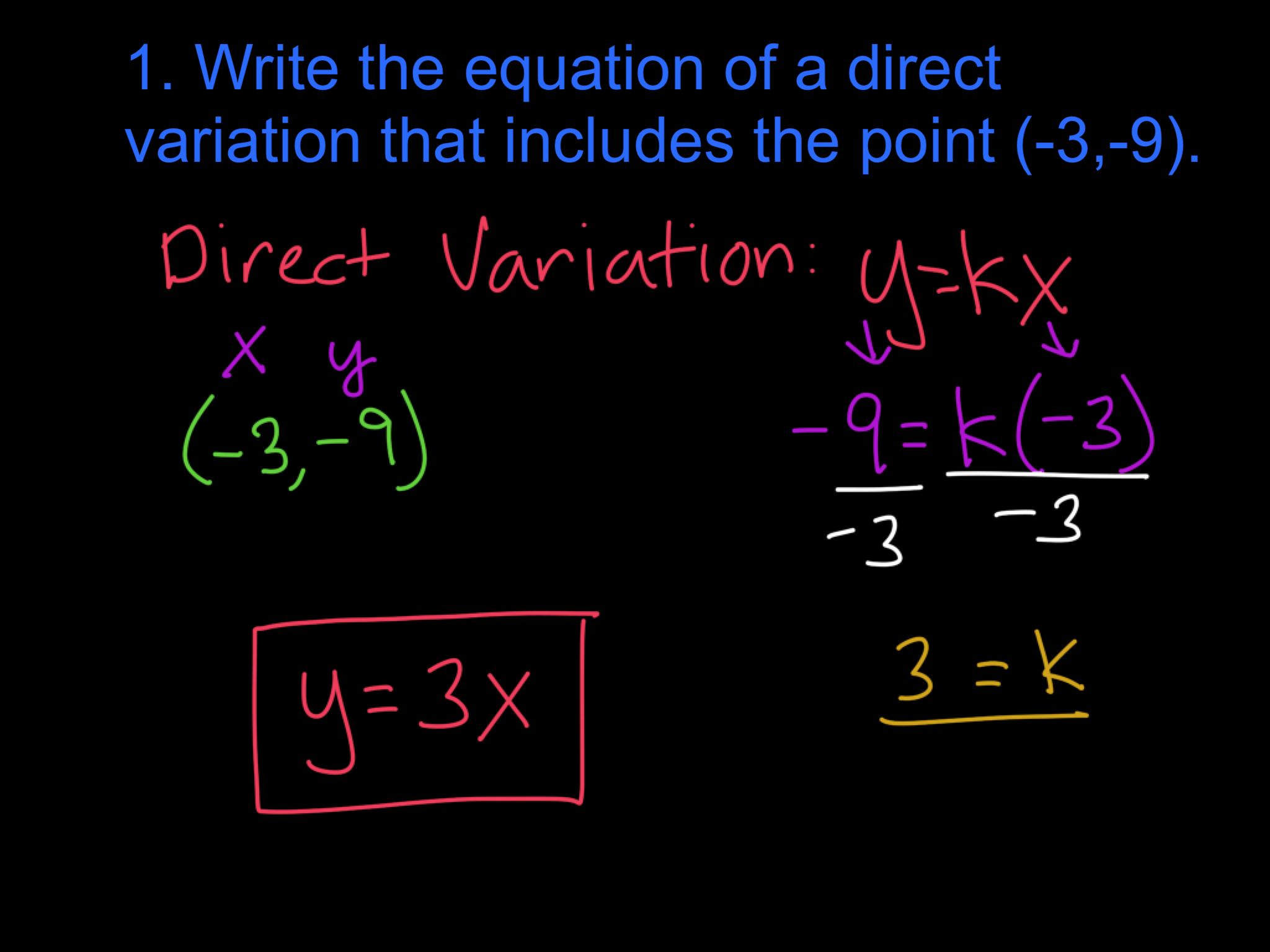 Write The Equation Of A Direct Variation That Includes The Point (–3, €�9)