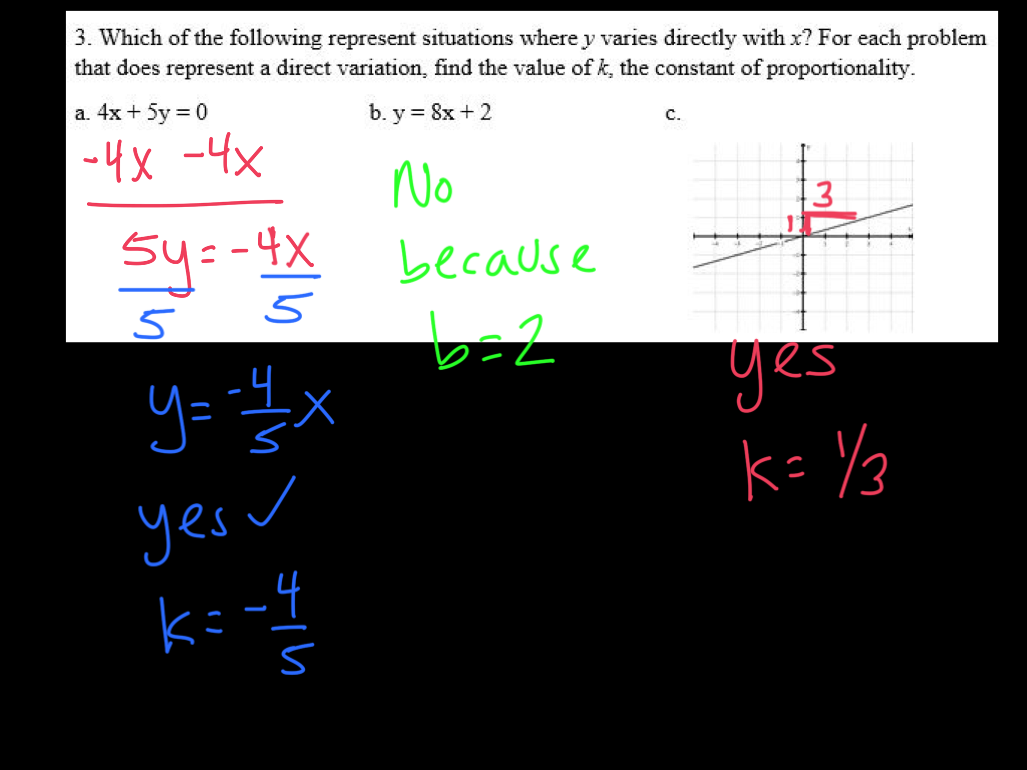 Direct Variation, Find The Value Of K, The Constant Of Proportionality