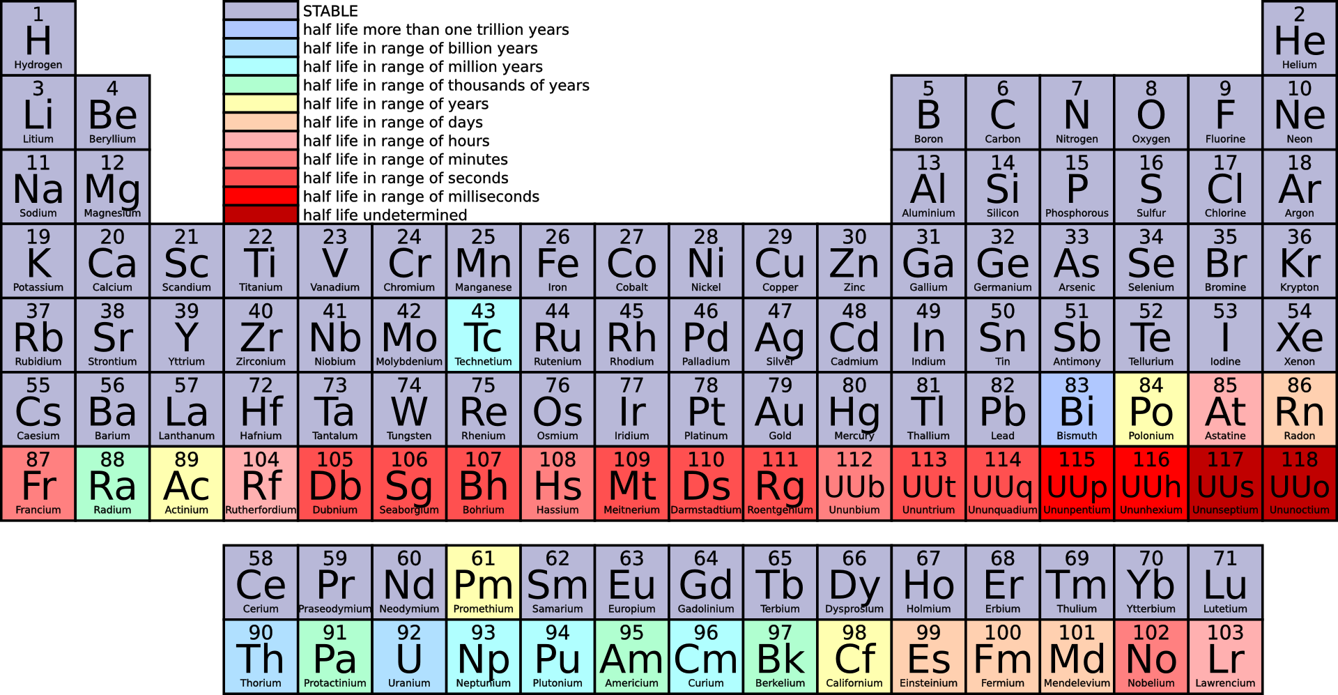Engage naming compounds 2 uths demo course this is an image of the periodic table urtaz Choice Image