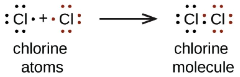 explain v: electron dot diagrams-2